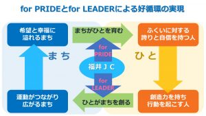 for PRIDEとfor LEADERによる好循環の実現